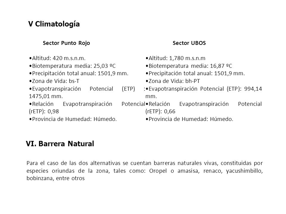 V Climatología VI. Barrera Natural Sector Punto Rojo Sector UBOS