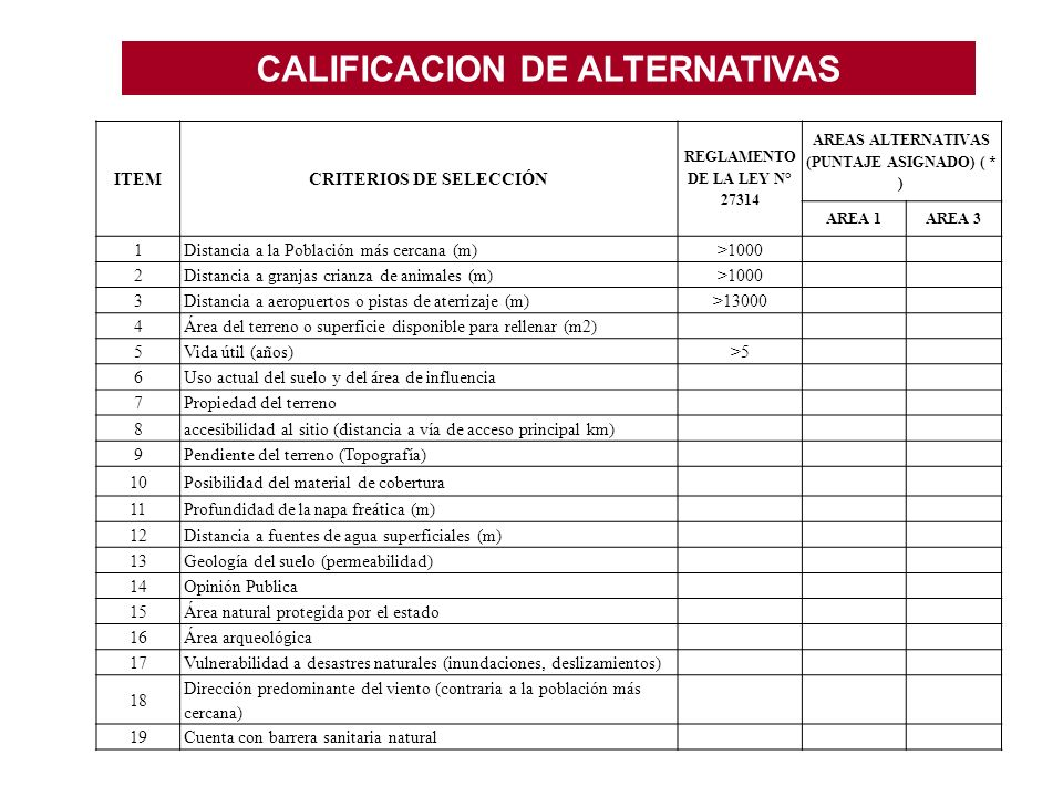CALIFICACION DE ALTERNATIVAS