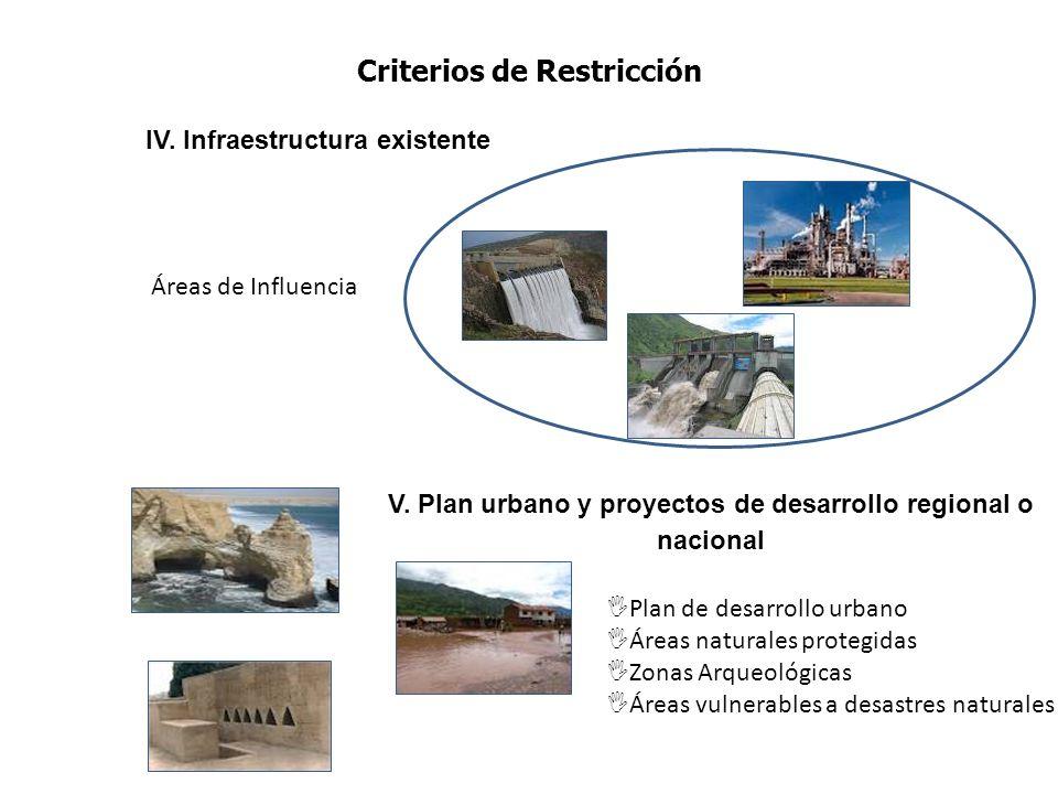 Criterios de Restricción