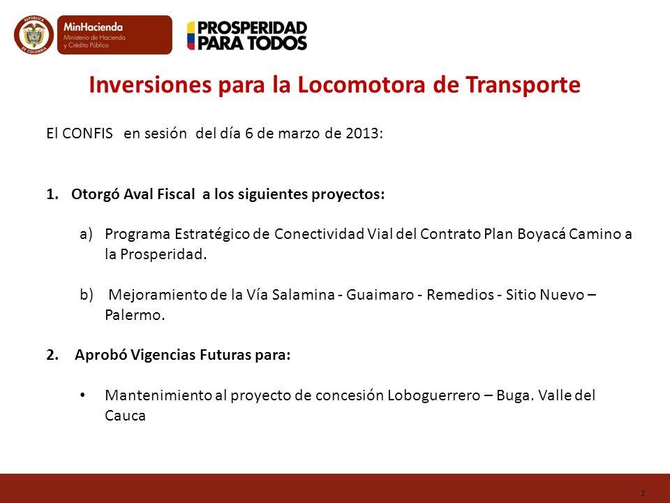 Inversiones para la Locomotora de Transporte