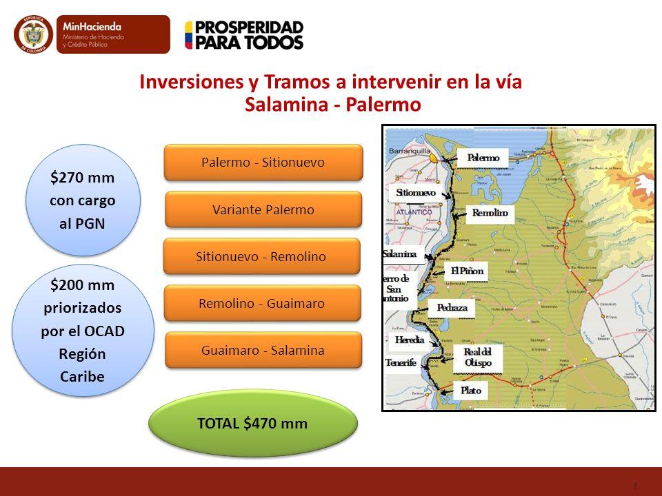 Inversiones y Tramos a intervenir en la vía Salamina - Palermo