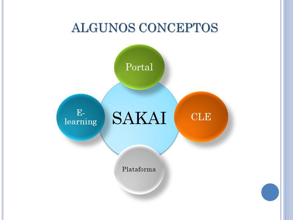 ALGUNOS CONCEPTOS SAKAI Portal CLE Plataforma E-learning