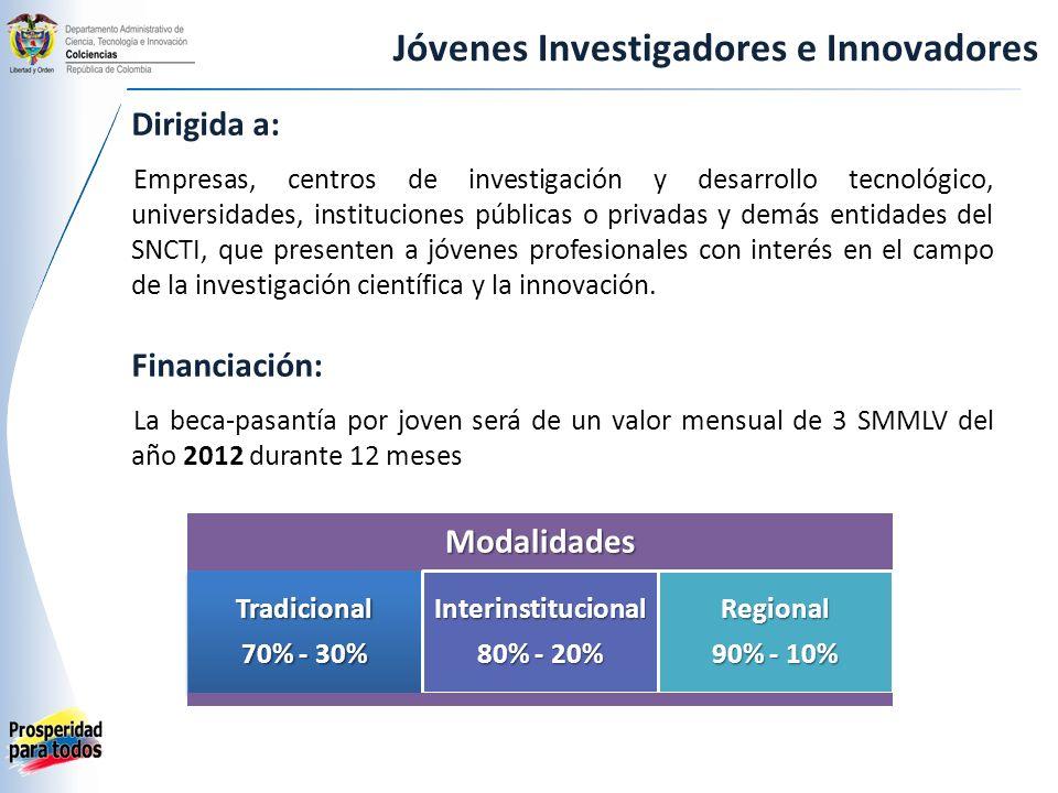 Jóvenes Investigadores e Innovadores