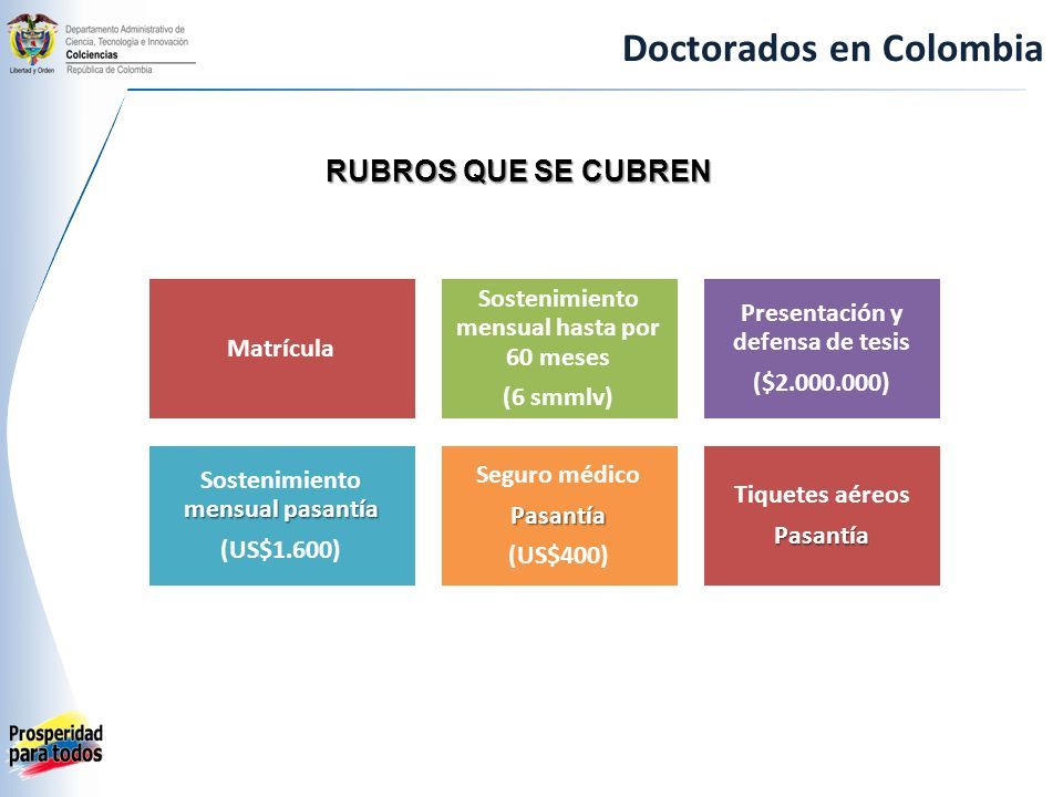 Doctorados en Colombia