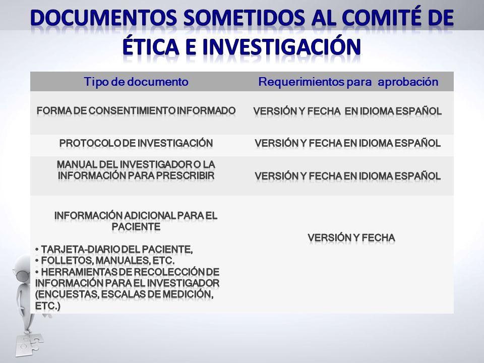 Documentos sometidos al comité de ética e investigación