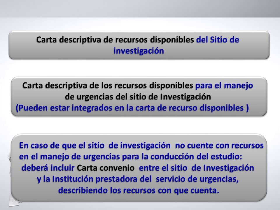 Carta descriptiva de recursos disponibles del Sitio de investigación