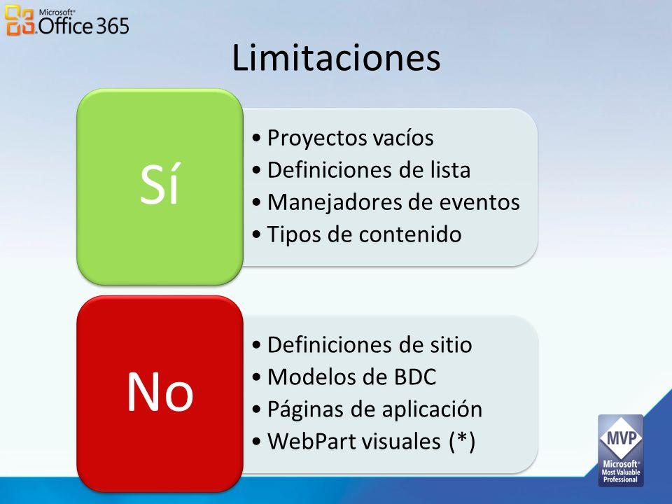 Limitaciones Sí Proyectos vacíos Definiciones de lista