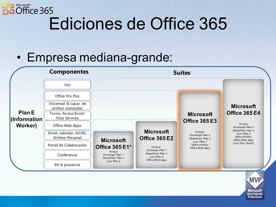 Ediciones de Office 365 Empresa mediana-grande: Componentes Suites