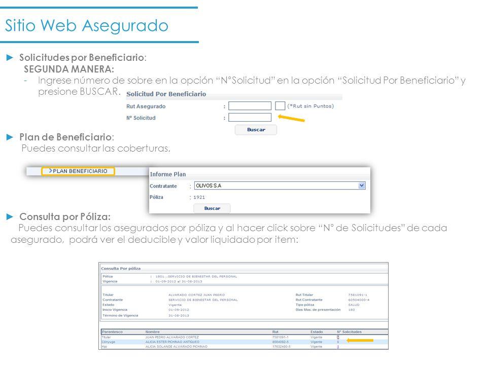 Sitio Web Asegurado Solicitudes por Beneficiario: SEGUNDA MANERA: