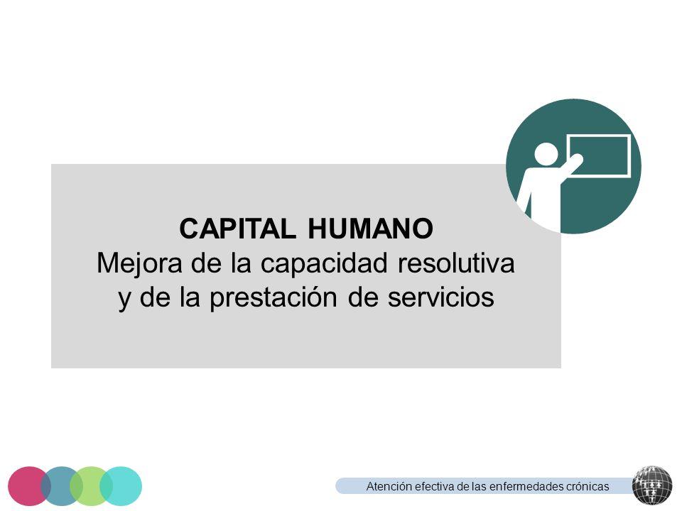 Mejora de la capacidad resolutiva y de la prestación de servicios