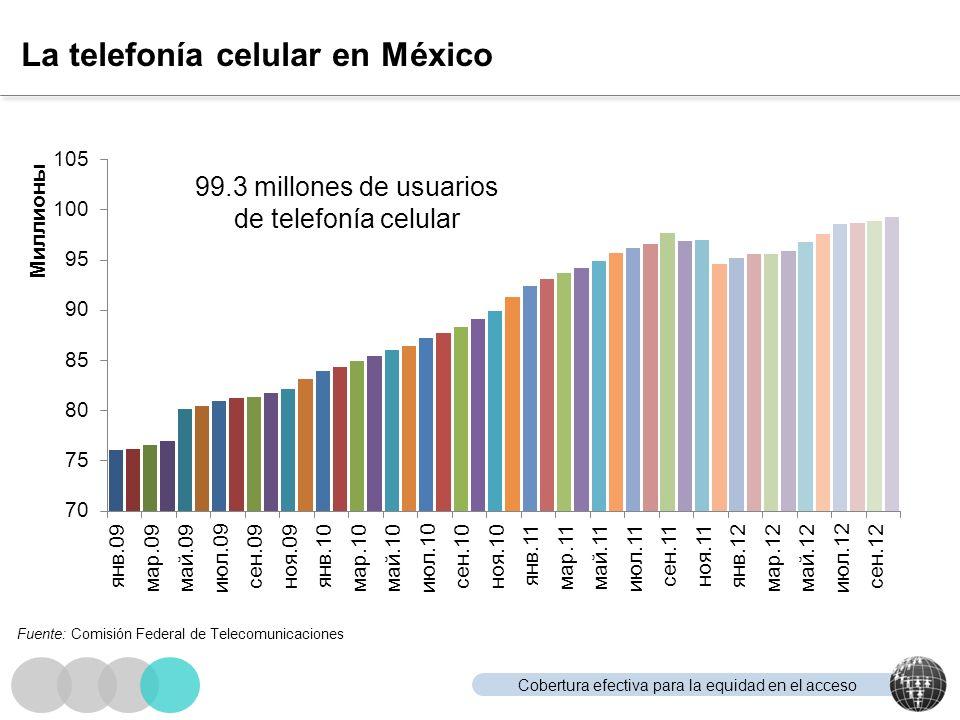 La telefonía celular en México