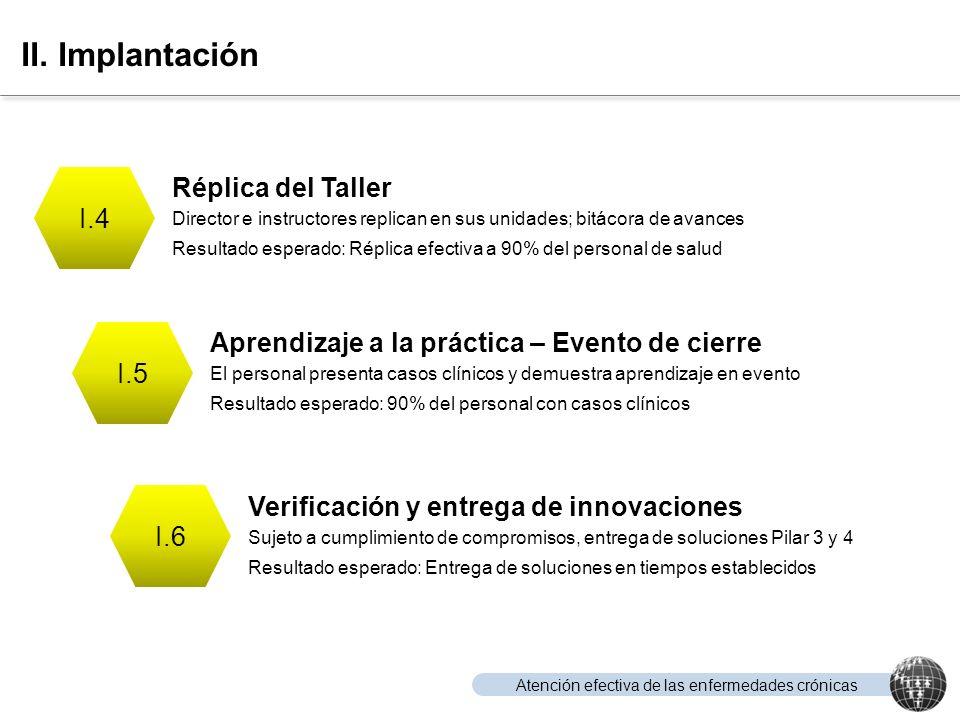 II. Implantación Réplica del Taller I.4