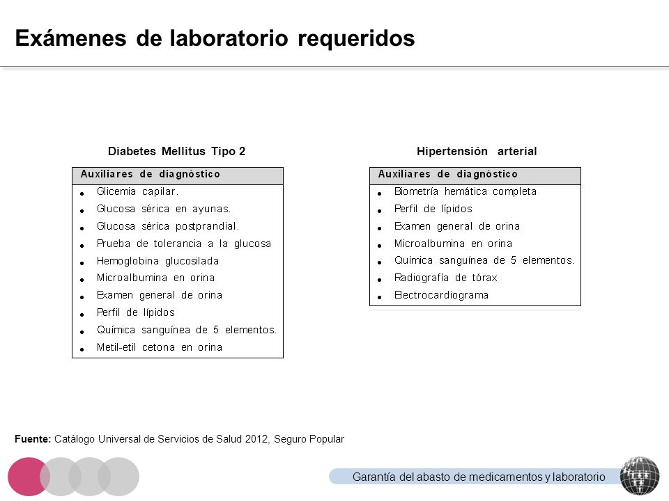 Exámenes de laboratorio requeridos