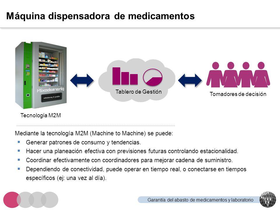 Máquina dispensadora de medicamentos