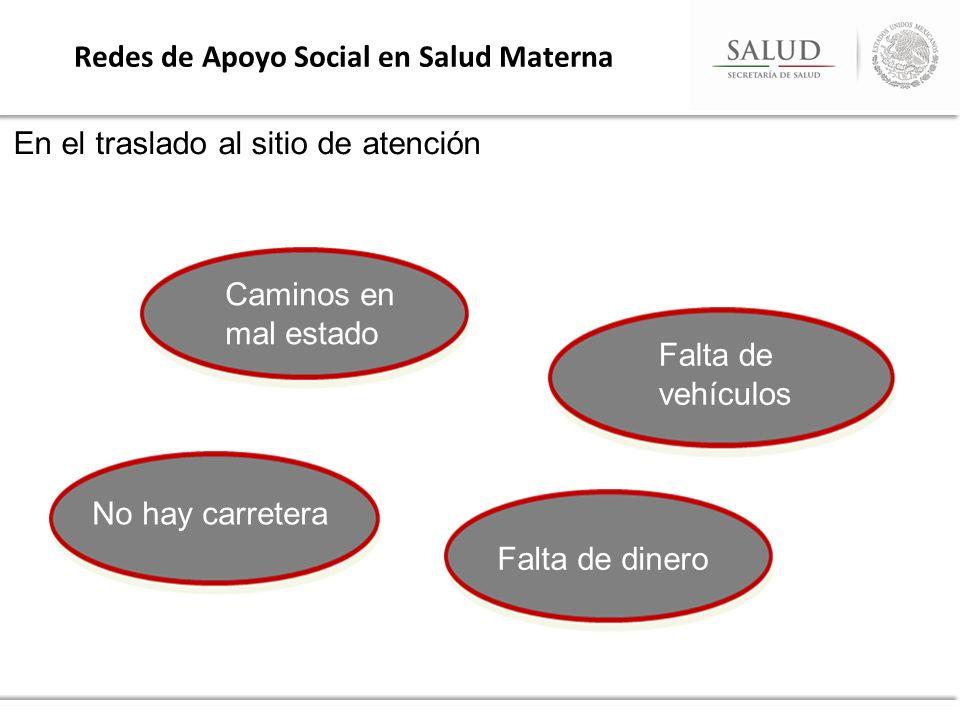 Redes de Apoyo Social en Salud Materna