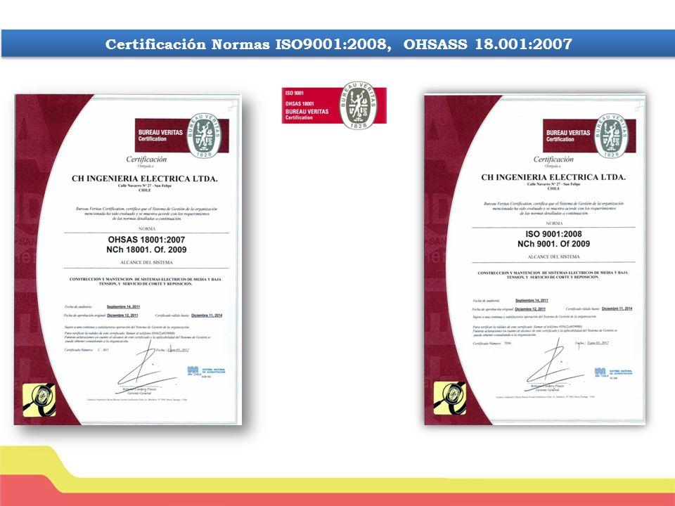Certificación Normas ISO9001:2008, OHSASS 18.001:2007