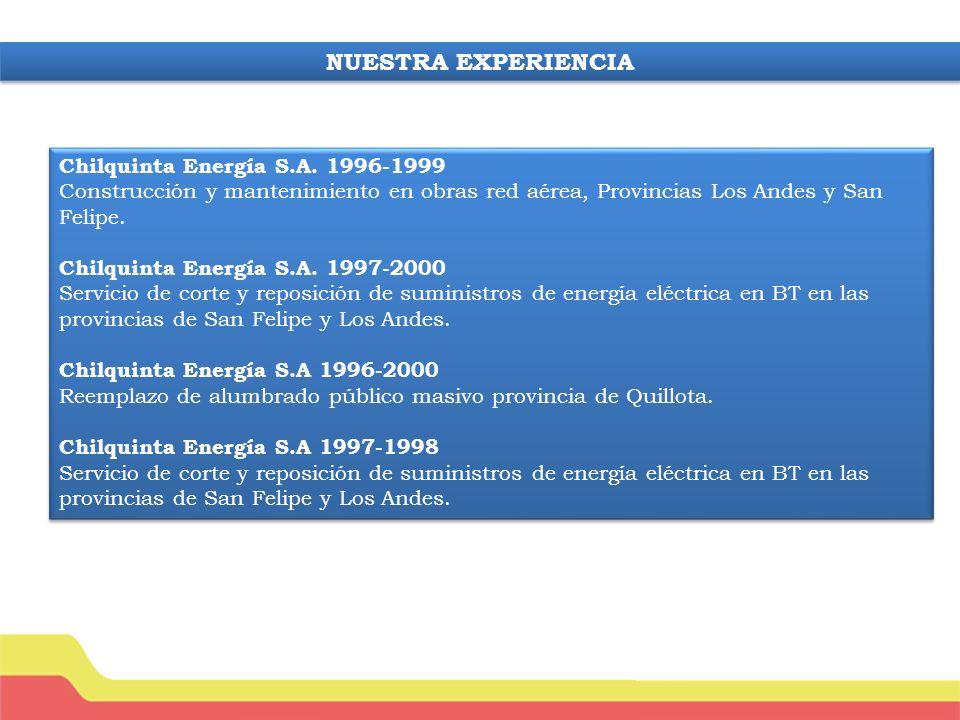 NUESTRA EXPERIENCIA Chilquinta Energía S.A. 1996-1999