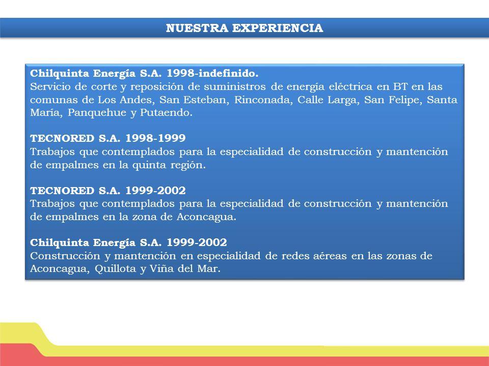 NUESTRA EXPERIENCIA Chilquinta Energía S.A. 1998-indefinido.