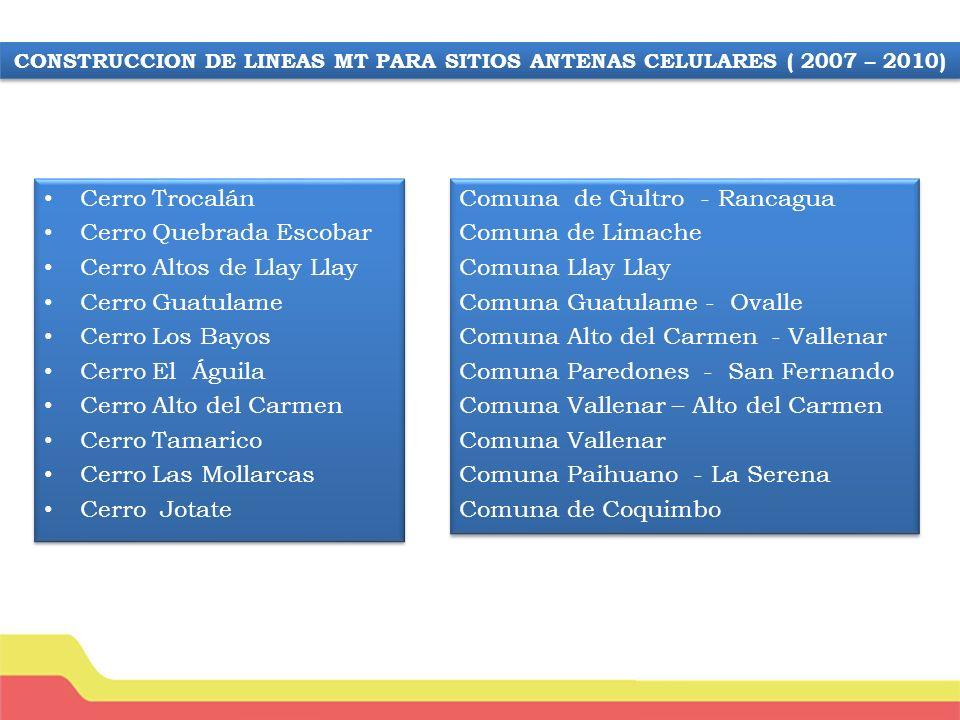 CONSTRUCCION DE LINEAS MT PARA SITIOS ANTENAS CELULARES ( 2007 – 2010)