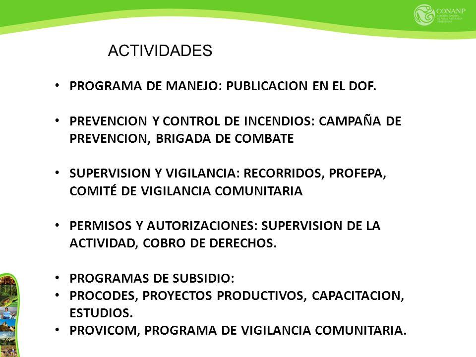 ACTIVIDADES PROGRAMA DE MANEJO: PUBLICACION EN EL DOF.