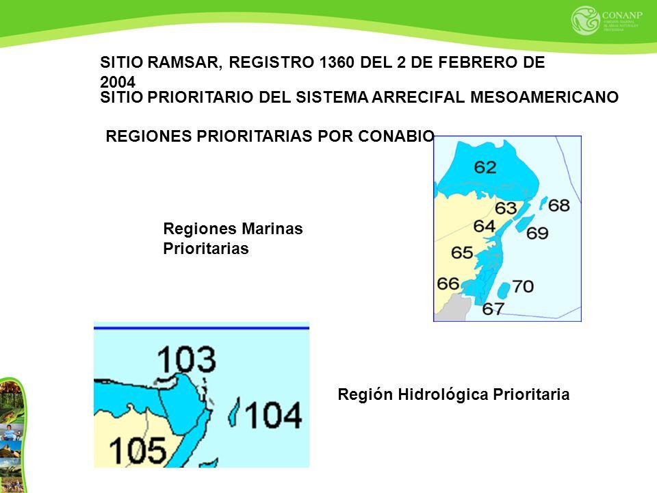 Región Hidrológica Prioritaria