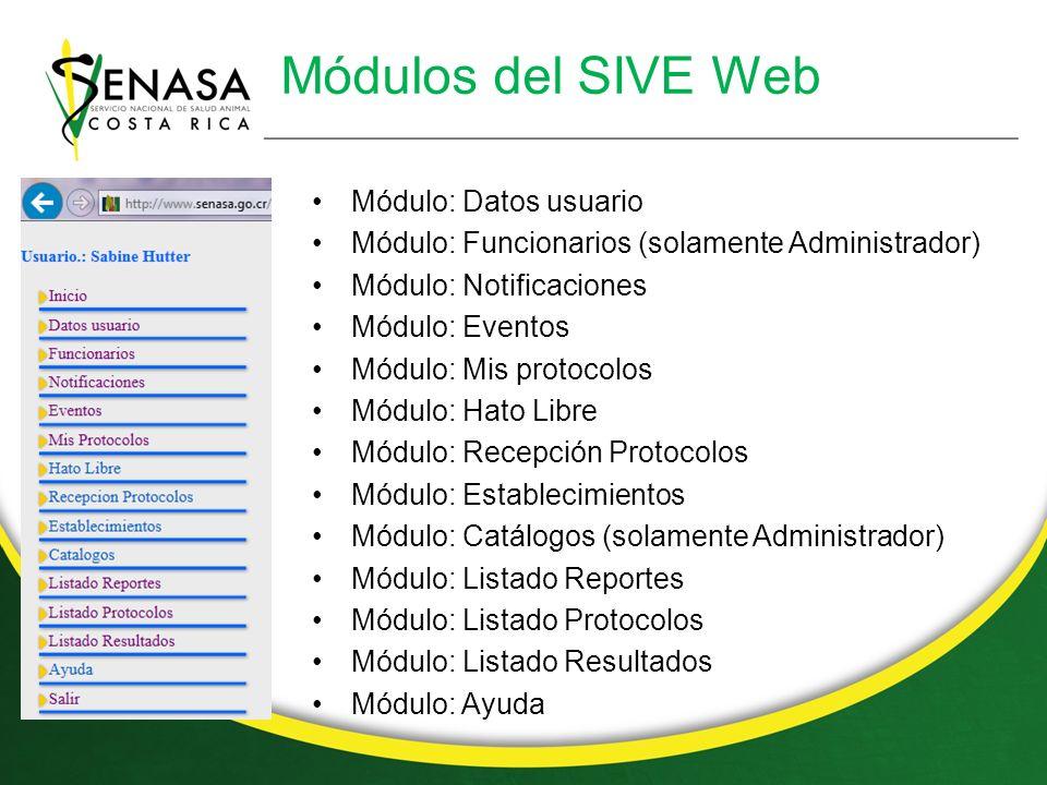 Módulos del SIVE Web Módulo: Datos usuario