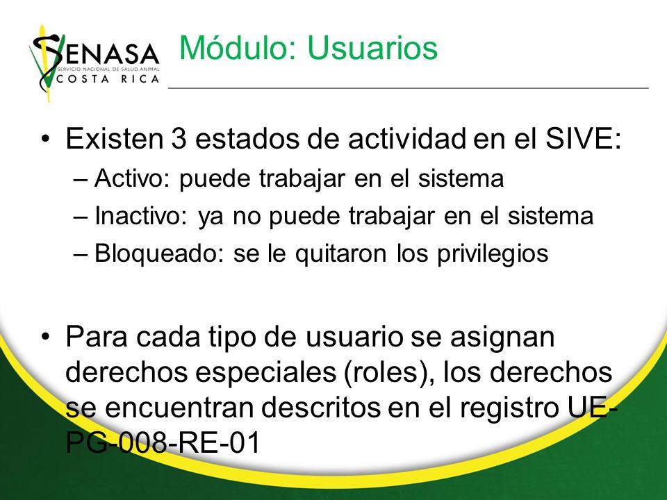 Módulo: Usuarios Existen 3 estados de actividad en el SIVE: