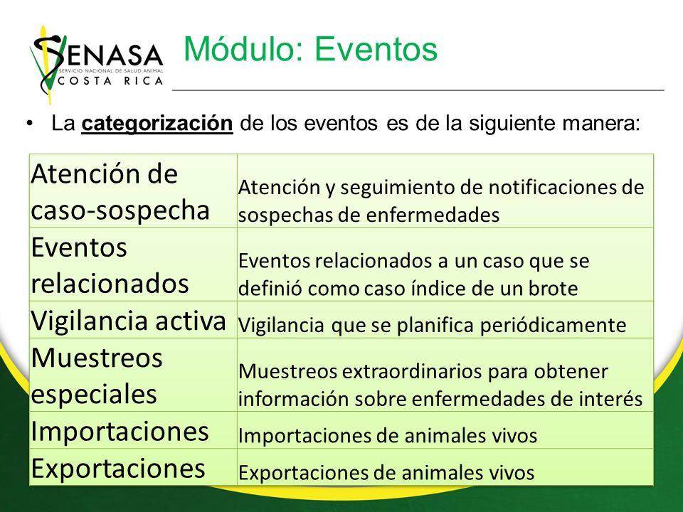 Módulo: Eventos Atención de caso-sospecha Eventos relacionados