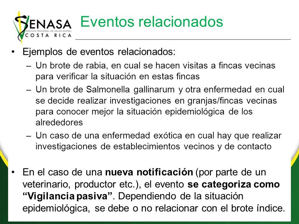 Eventos relacionados Ejemplos de eventos relacionados: