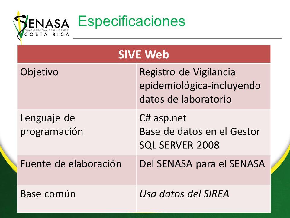 Especificaciones SIVE Web Objetivo