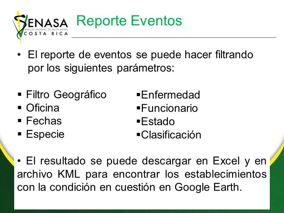 Reporte Eventos El reporte de eventos se puede hacer filtrando por los siguientes parámetros: Filtro Geográfico.