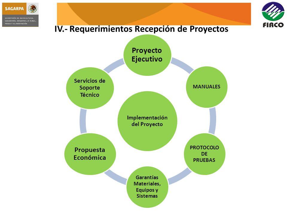 IV.- Requerimientos Recepción de Proyectos