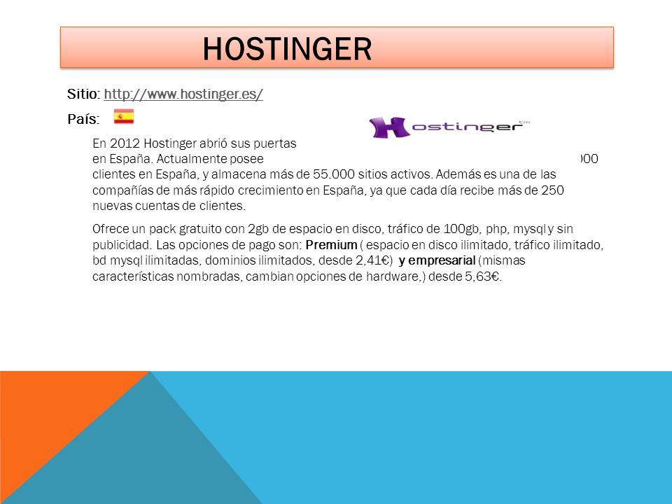 hostinger Sitio: http://www.hostinger.es/ País: