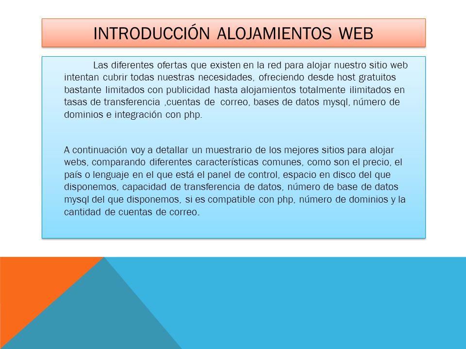 Introducción Alojamientos web