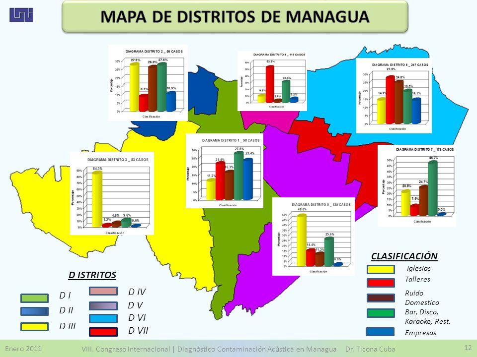 MAPA DE DISTRITOS DE MANAGUA