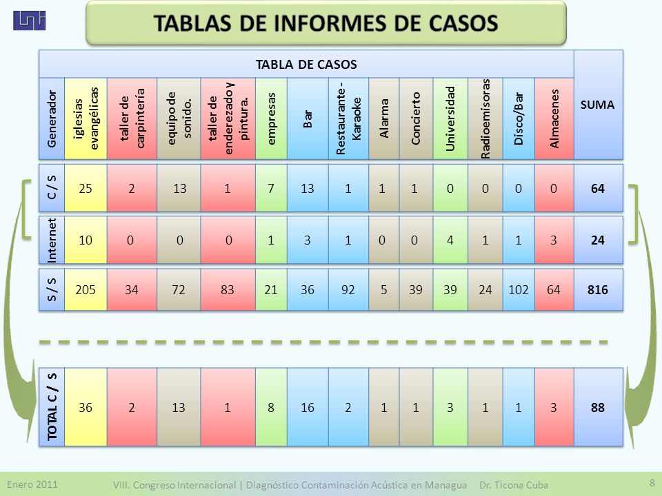 TABLAS DE INFORMES DE CASOS taller de enderezado y pintura.