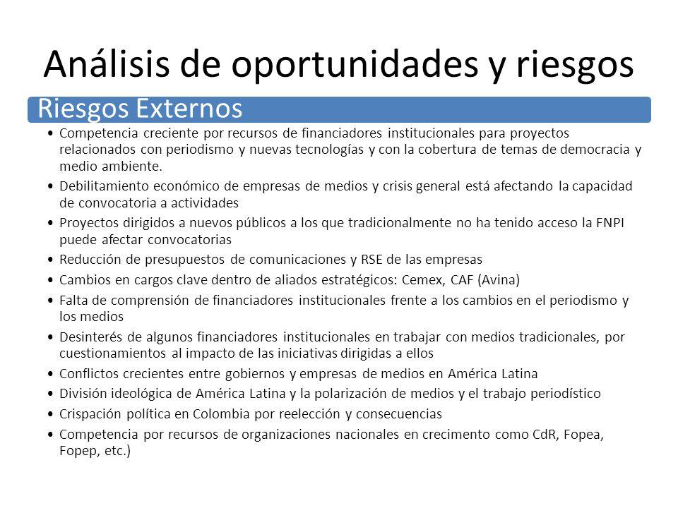 Análisis de oportunidades y riesgos