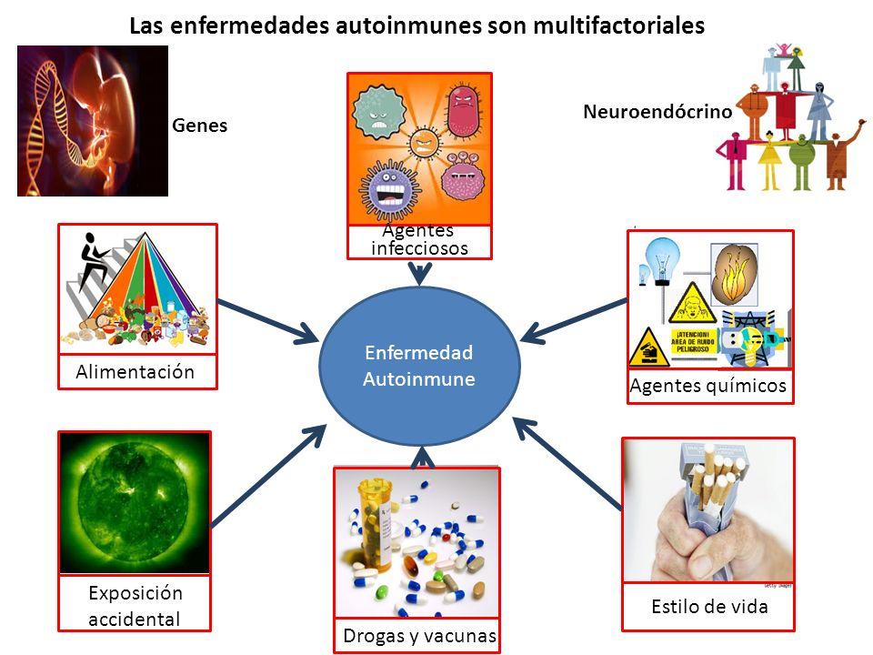 Las enfermedades autoinmunes son multifactoriales