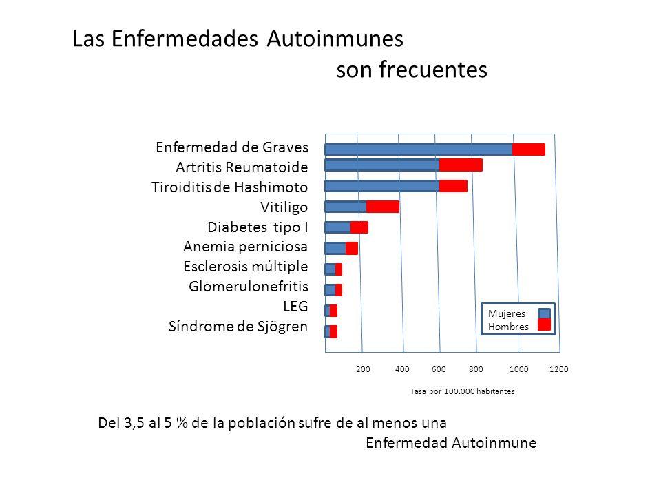 Las Enfermedades Autoinmunes son frecuentes