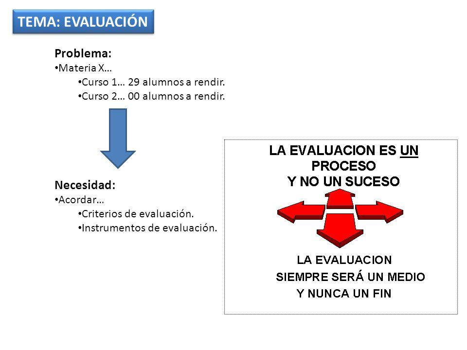 TEMA: EVALUACIÓN Problema: Necesidad: Materia X…