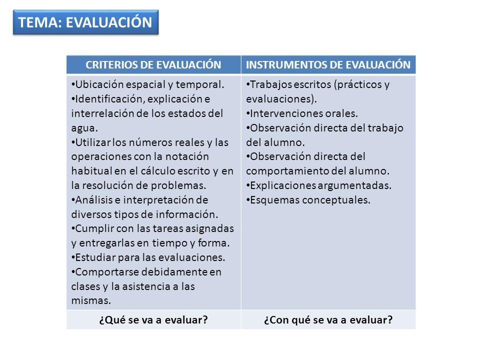 CRITERIOS DE EVALUACIÓN INSTRUMENTOS DE EVALUACIÓN