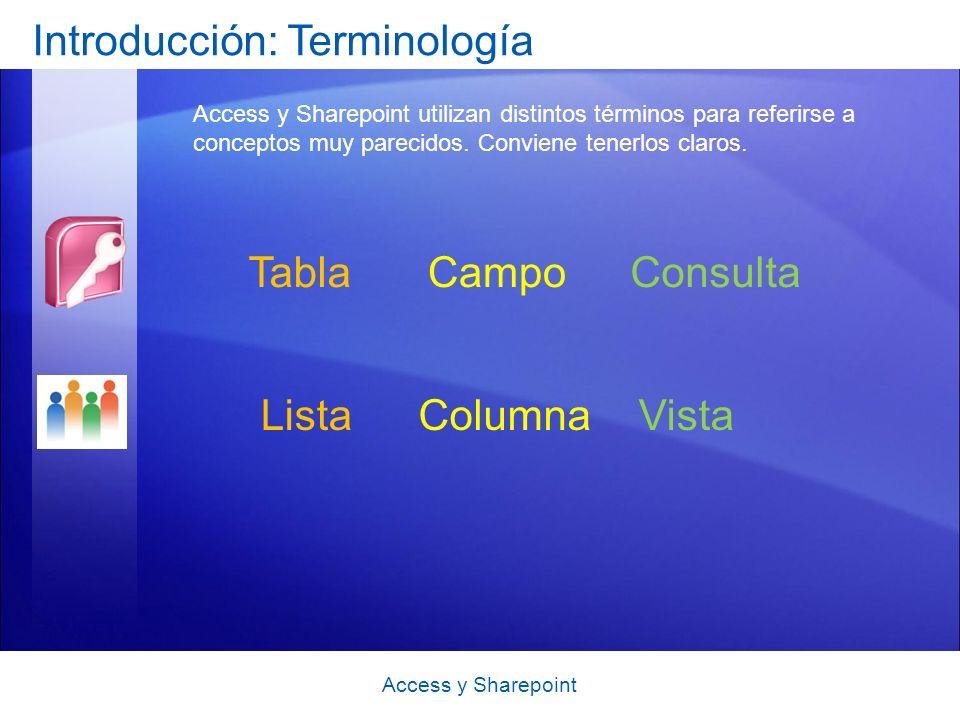Introducción: Terminología