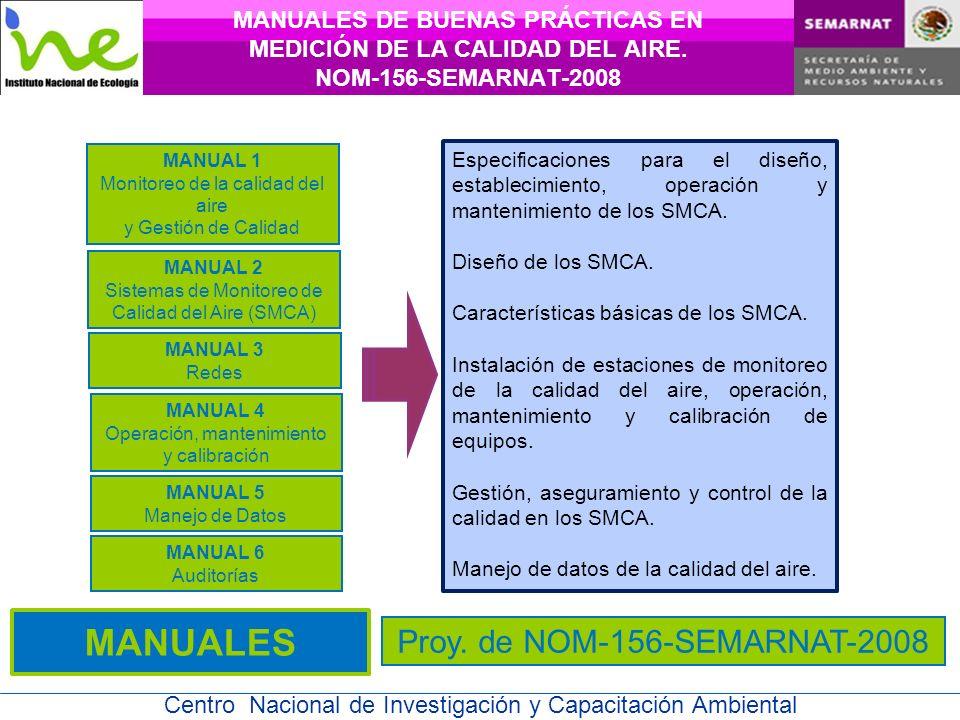 MANUALES Proy. de NOM-156-SEMARNAT-2008