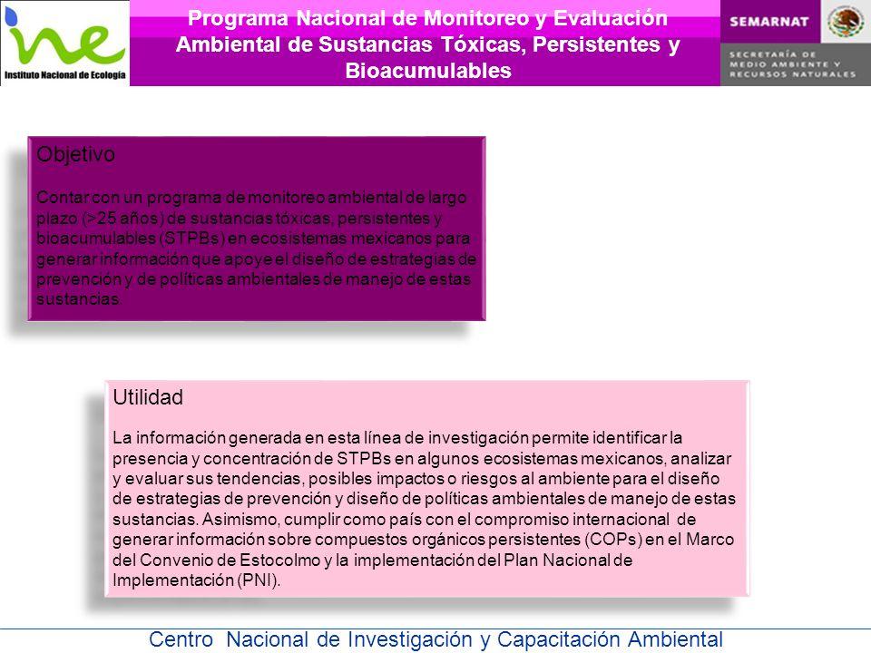 Programa Nacional de Monitoreo y Evaluación Ambiental de Sustancias Tóxicas, Persistentes y Bioacumulables PRONAME