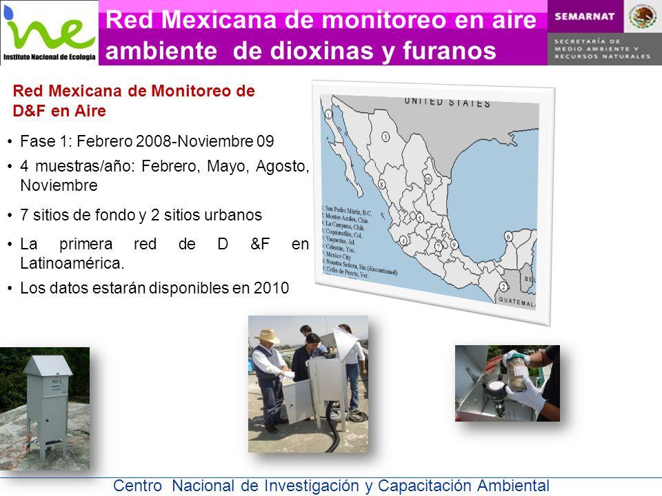 Red Mexicana de monitoreo en aire ambiente de dioxinas y furanos