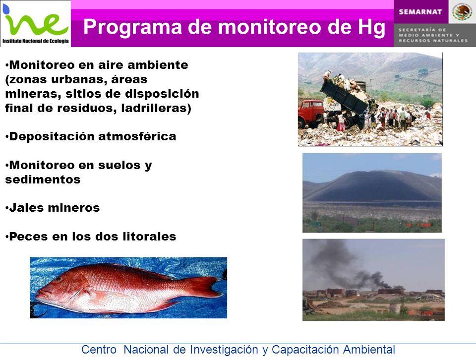 Programa de monitoreo de Hg