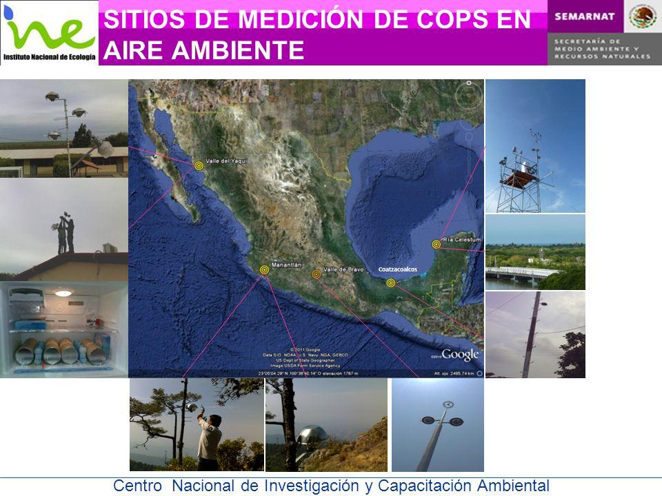 SITIOS DE MEDICIÓN DE COPS EN AIRE AMBIENTE