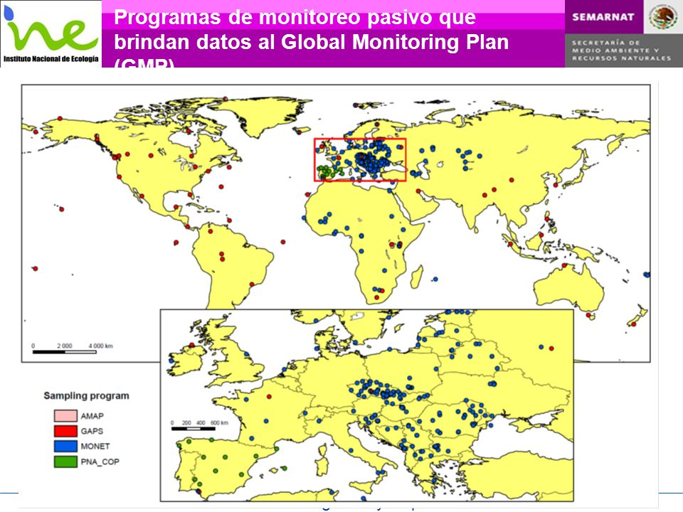 Programas de monitoreo pasivo que brindan datos al Global Monitoring Plan (GMP)