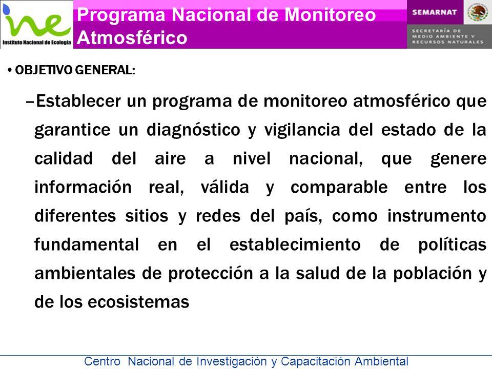 Programa Nacional de Monitoreo Atmosférico
