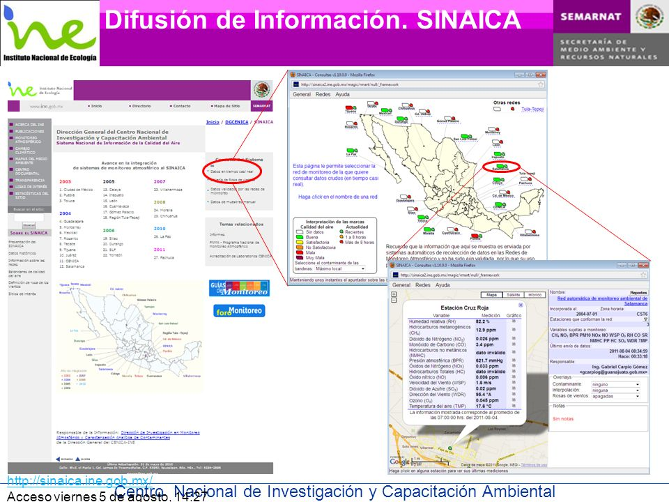 Difusión de Información. SINAICA